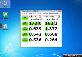 Proxmoxに作成したVMのベンチマークを取ろうぜの巻(ver6.0版)
